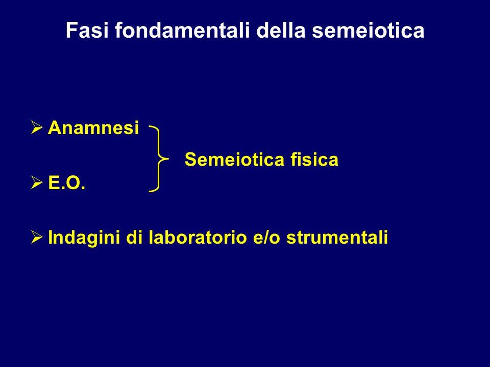 Fasi fondamentali della semeiotica  Anamnesi  E.O.  Indagini di laboratorio e/o strumentali Semeiotica fisica