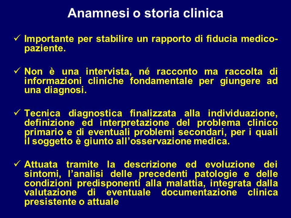 Anamnesi o storia clinica Importante per stabilire un rapporto di fiducia medico- paziente. Non è una intervista, né racconto ma raccolta di informazi