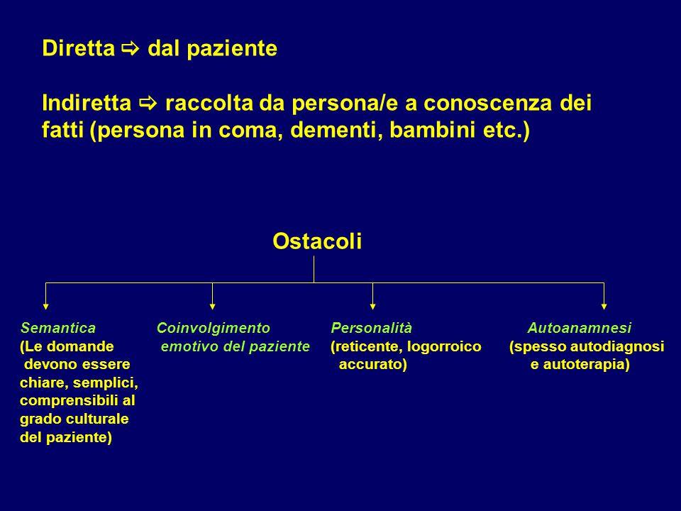 Ostacoli SemanticaCoinvolgimento Personalità Autoanamnesi (Le domande emotivo del paziente (reticente, logorroico (spesso autodiagnosi devono essere a