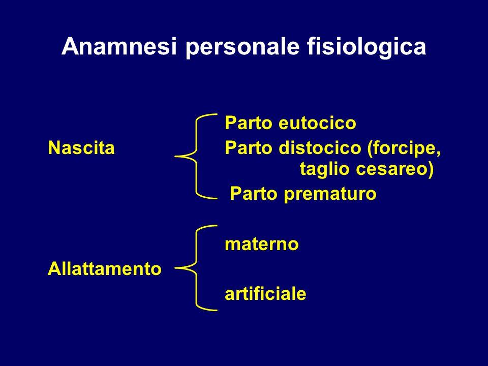 Anamnesi personale fisiologica Parto eutocico Nascita Parto distocico (forcipe, taglio cesareo) Parto prematuro materno Allattamento artificiale
