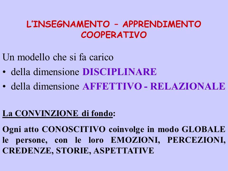 L'INSEGNAMENTO – APPRENDIMENTO COOPERATIVO Un modello che si fa carico della dimensione DISCIPLINARE della dimensione AFFETTIVO - RELAZIONALE La CONVI