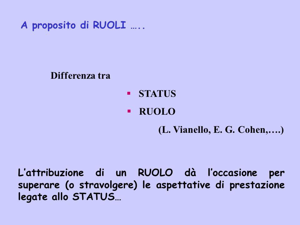 A proposito di RUOLI ….. Differenza tra  STATUS  RUOLO (L. Vianello, E. G. Cohen,….) L'attribuzione di un RUOLO dà l'occasione per superare (o strav