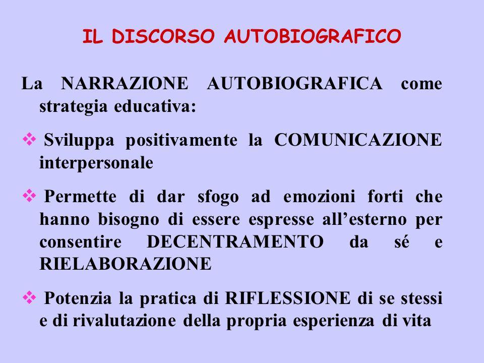 IL DISCORSO AUTOBIOGRAFICO La NARRAZIONE AUTOBIOGRAFICA come strategia educativa:  Sviluppa positivamente la COMUNICAZIONE interpersonale  Permette