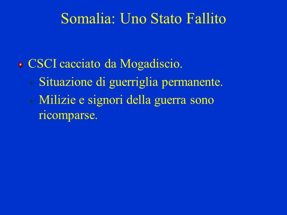 CSCI cacciato da Mogadiscio. Situazione di guerriglia permanente. Milizie e signori della guerra sono ricomparse. Somalia: Uno Stato Fallito