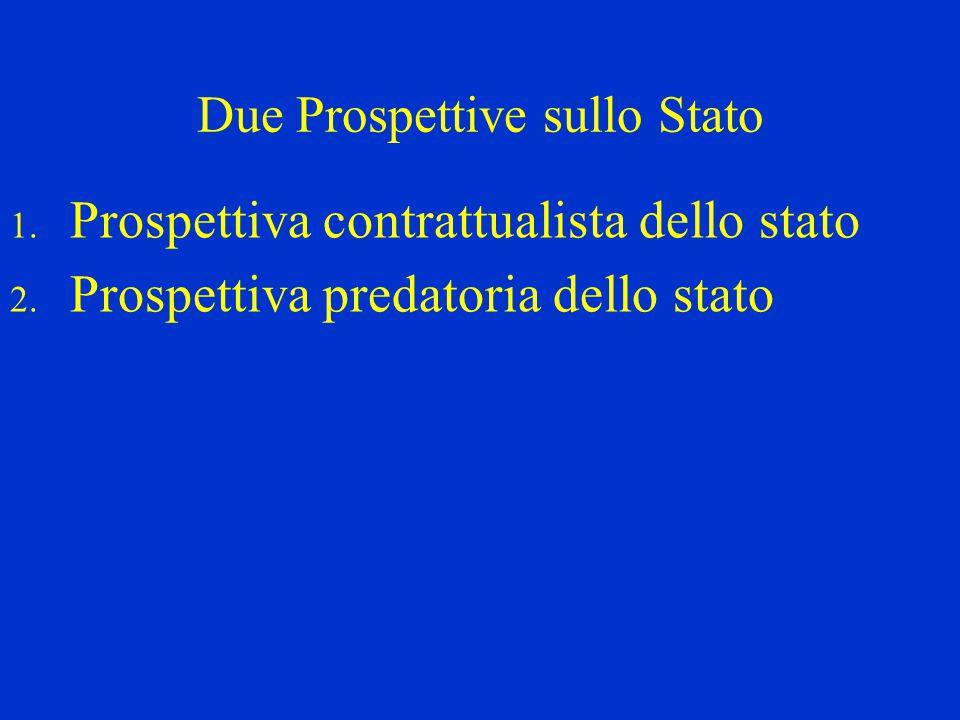 Due Prospettive sullo Stato 1. Prospettiva contrattualista dello stato 2. Prospettiva predatoria dello stato