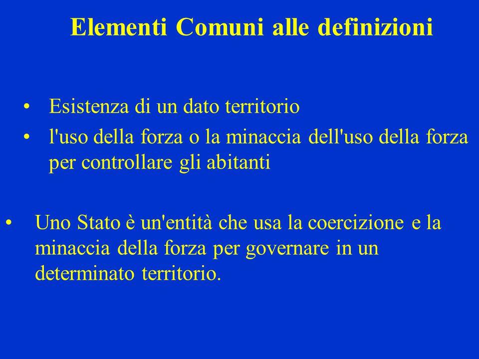 Elementi Comuni alle definizioni Esistenza di un dato territorio l'uso della forza o la minaccia dell'uso della forza per controllare gli abitanti Uno