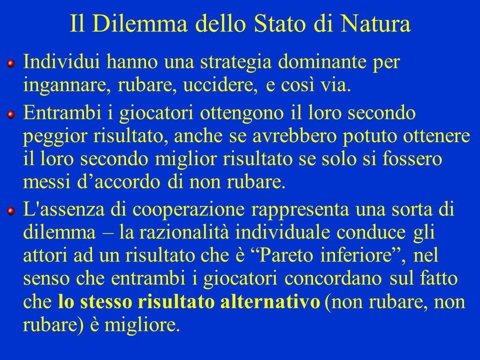 Il Dilemma dello Stato di Natura Individui hanno una strategia dominante per ingannare, rubare, uccidere, e così via. Entrambi i giocatori ottengono i