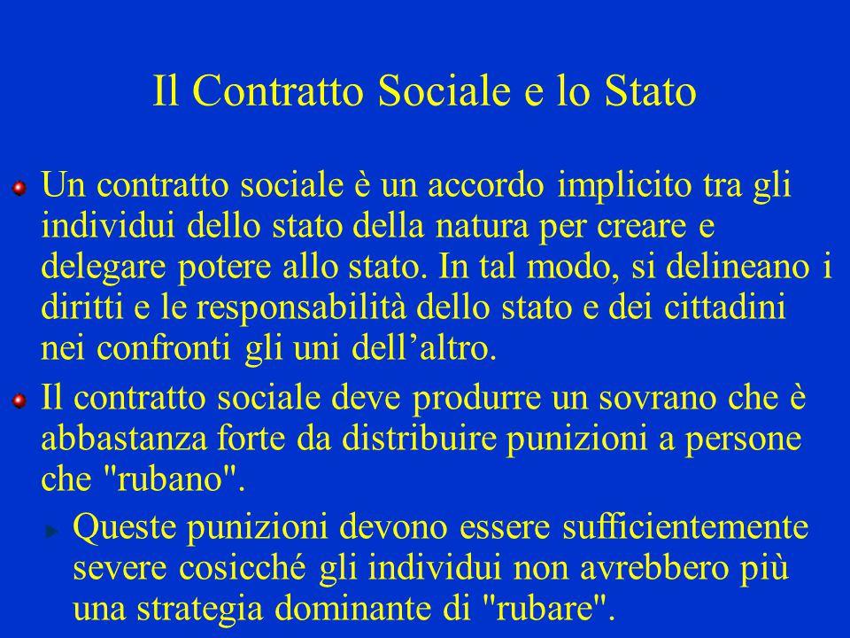 Un contratto sociale è un accordo implicito tra gli individui dello stato della natura per creare e delegare potere allo stato. In tal modo, si deline