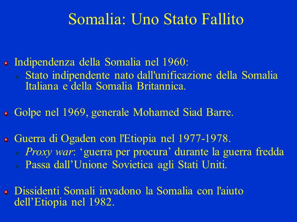 Somalia: Uno Stato Fallito Indipendenza della Somalia nel 1960: Stato indipendente nato dall'unificazione della Somalia Italiana e della Somalia Brita
