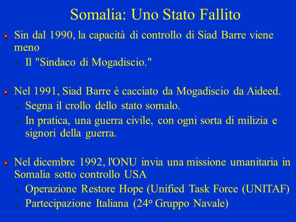 Somalia: Uno Stato Fallito Sin dal 1990, la capacità di controllo di Siad Barre viene meno Il