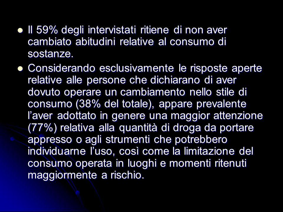 Il 59% degli intervistati ritiene di non aver cambiato abitudini relative al consumo di sostanze.