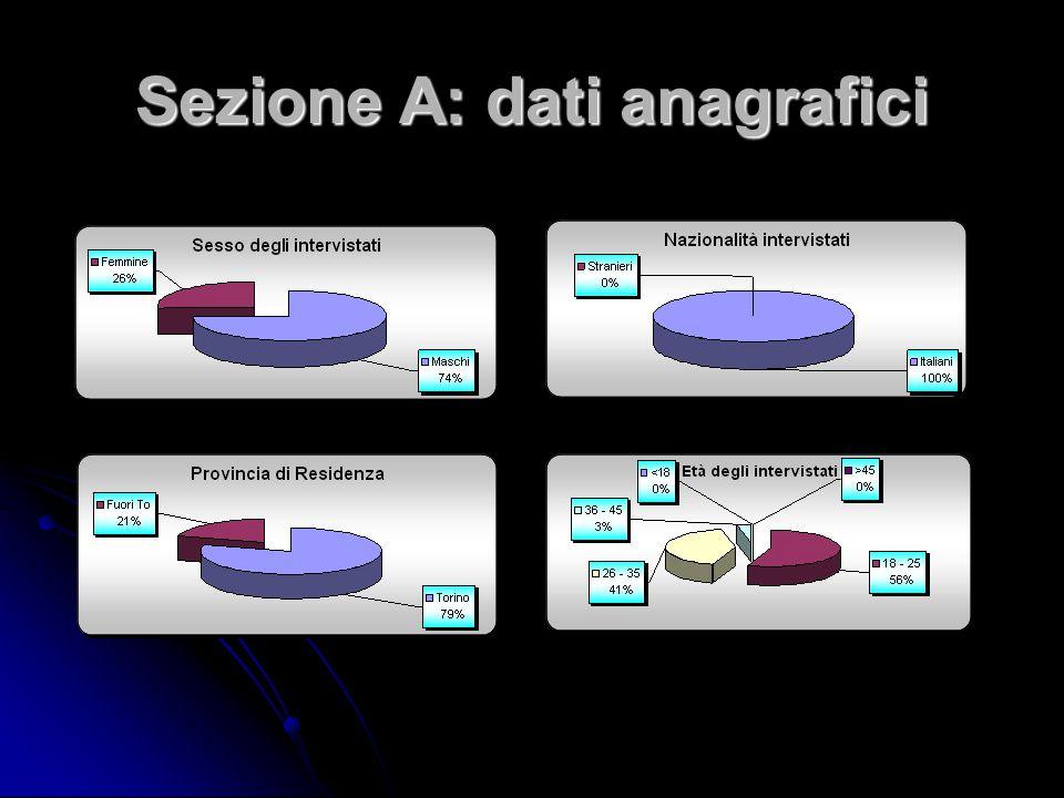 Sezione A: dati anagrafici