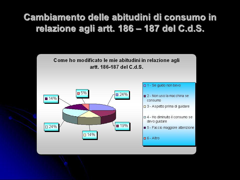 Cambiamento delle abitudini di consumo in relazione agli artt. 186 – 187 del C.d.S.