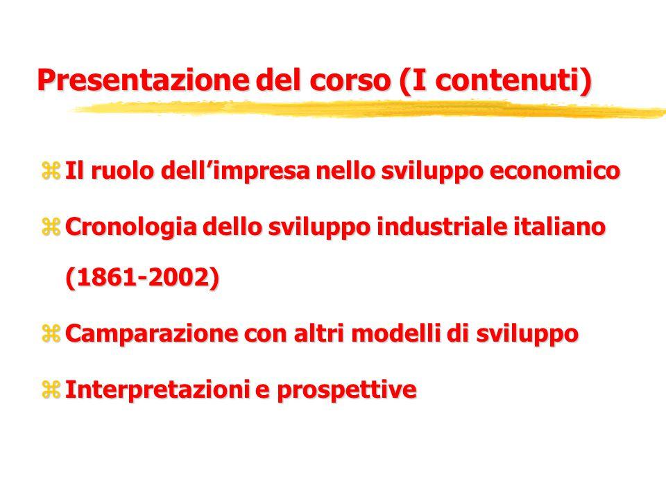 Presentazione del corso (I contenuti) zIl ruolo dell'impresa nello sviluppo economico zCronologia dello sviluppo industriale italiano (1861-2002) zCamparazione con altri modelli di sviluppo zInterpretazioni e prospettive