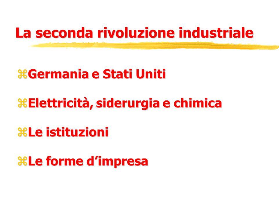 La seconda rivoluzione industriale zGermania e Stati Uniti zElettricità, siderurgia e chimica zLe istituzioni zLe forme d'impresa