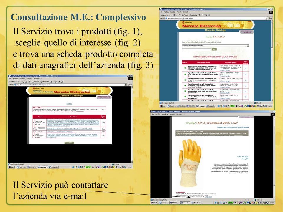 Servizio Centrale Acquisti - Sistemi di E-Procurement Consultazione M.E.: ricerca azienda per cat.