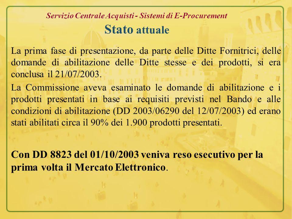 Servizio Centrale Acquisti - Sistemi di E-Procurement Consultazione M.E.: scheda prodotto