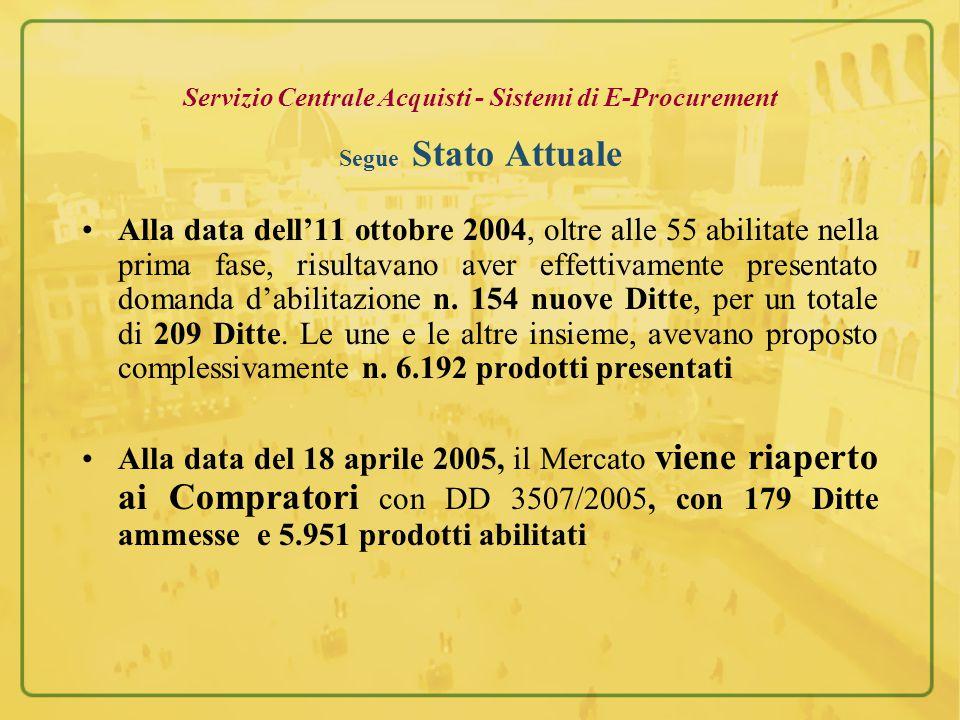 La prima fase di presentazione, da parte delle Ditte Fornitrici, delle domande di abilitazione delle Ditte stesse e dei prodotti, si era conclusa il 21/07/2003.
