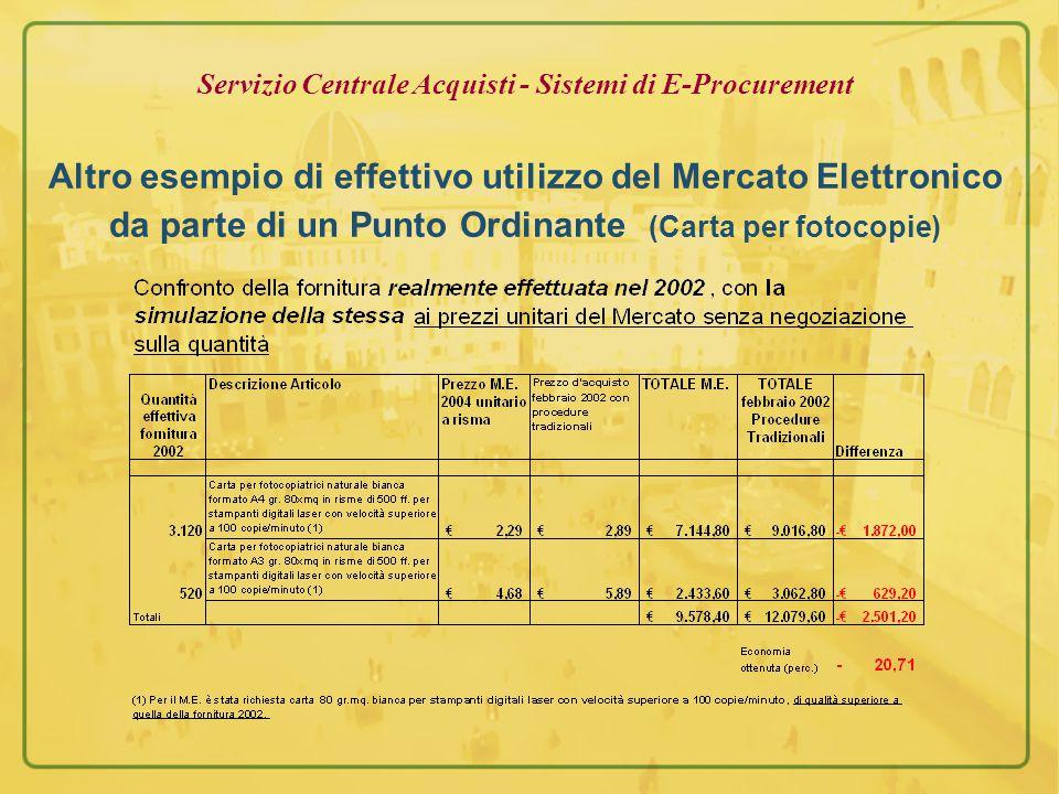 Servizio Centrale Acquisti - Sistemi di E-Procurement Altro esempio di effettivo utilizzo del Mercato Elettronico da parte di un Punto Ordinante (Dispositivi Prot.