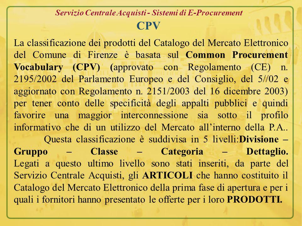 Regolamento Generale Attività Contrattuale del Comune di Firenze (Del.