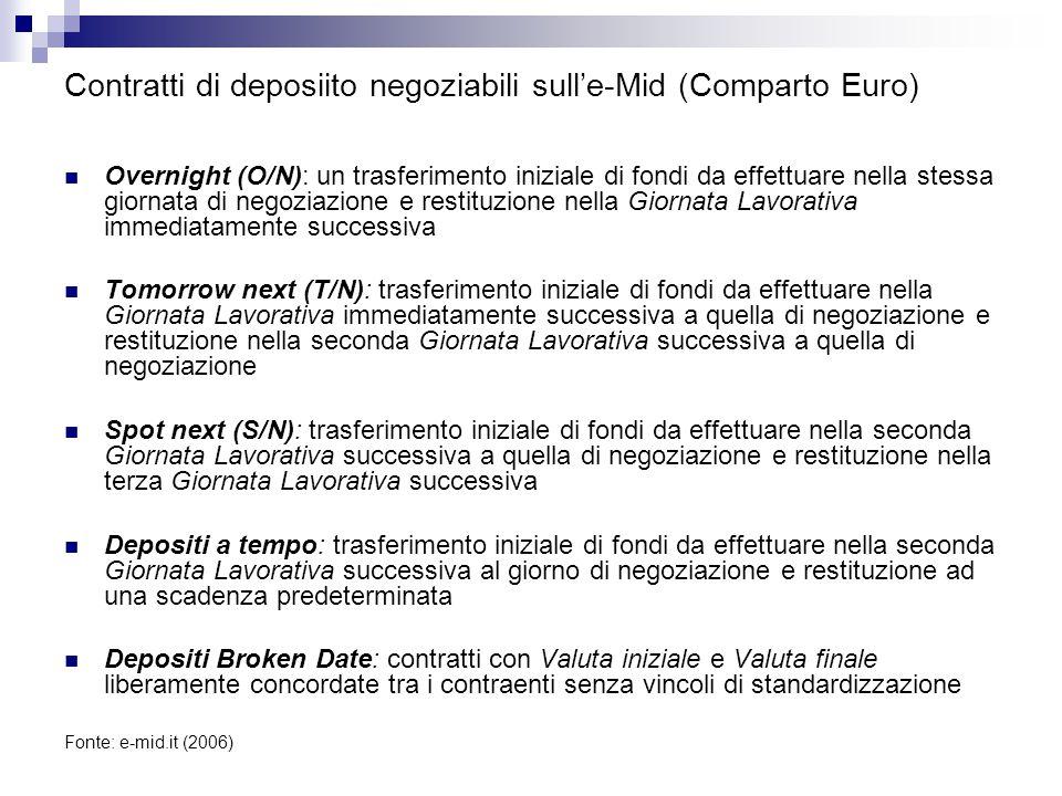 Contratti di deposiito negoziabili sull'e-Mid (Comparto Euro) Overnight (O/N): un trasferimento iniziale di fondi da effettuare nella stessa giornata