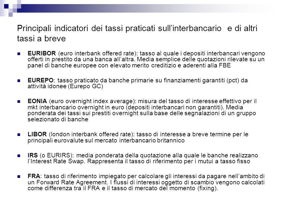 Principali indicatori dei tassi praticati sull'interbancario e di altri tassi a breve EURIBOR (euro interbank offered rate): tasso al quale i depositi interbancari vengono offerti in prestito da una banca all'altra.