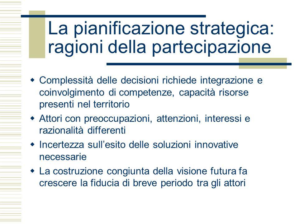 La pianificazione strategica il ciclo di vita della politica Le fasi  Accordo di partenariato  Diagnosi, ascolto ed emersione dei problemi  Progettazione e deliberazione degli interventi  Comunicazione  Attuazione e monitoraggio  Valutazione