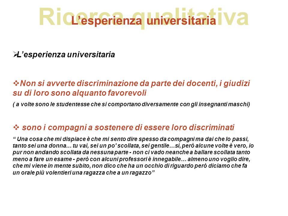 Ricerca qualitativa L'esperienza universitaria  L'esperienza universitaria  Non si avverte discriminazione da parte dei docenti, i giudizi su di lor