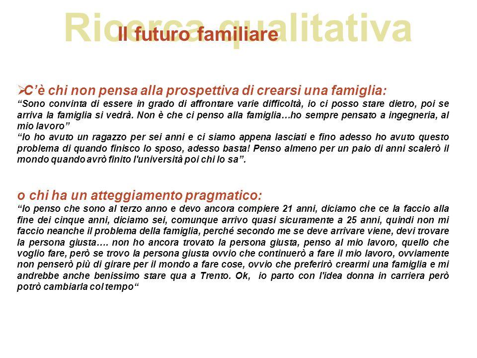 """Ricerca qualitativa Il futuro familiare  C'è chi non pensa alla prospettiva di crearsi una famiglia: """"Sono convinta di essere in grado di affrontare"""