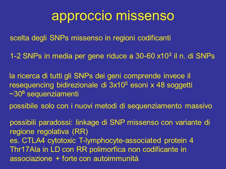 approccio missenso scelta degli SNPs missenso in regioni codificanti 1-2 SNPs in media per gene riduce a 30-60 x10 3 il n.