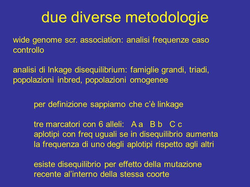 due diverse metodologie wide genome scr.