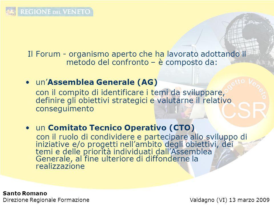 Santo Romano Direzione Regionale Formazione Valdagno (VI) 13 marzo 2009 Il Forum - organismo aperto che ha lavorato adottando il metodo del confronto – è composto da: un'Assemblea Generale (AG) con il compito di identificare i temi da sviluppare, definire gli obiettivi strategici e valutarne il relativo conseguimento un Comitato Tecnico Operativo (CTO) con il ruolo di condividere e partecipare allo sviluppo di iniziative e/o progetti nell'ambito degli obiettivi, dei temi e delle priorità individuati dall'Assemblea Generale, al fine ulteriore di diffonderne la realizzazione