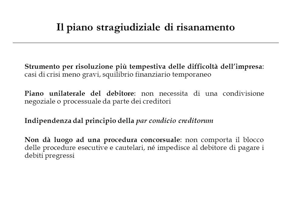 Il piano stragiudiziale di risanamento Strumento per risoluzione più tempestiva delle difficoltà dell'impresa : casi di crisi meno gravi, squilibrio f