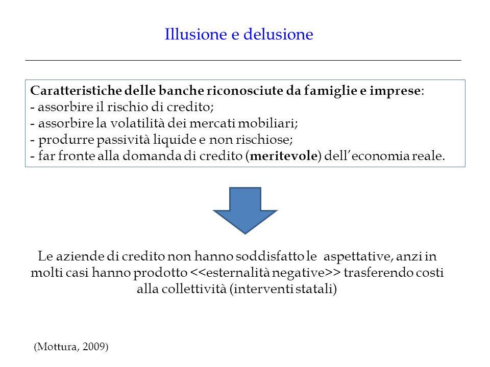 Caratteristiche delle banche riconosciute da famiglie e imprese : - assorbire il rischio di credito; - assorbire la volatilità dei mercati mobiliari;
