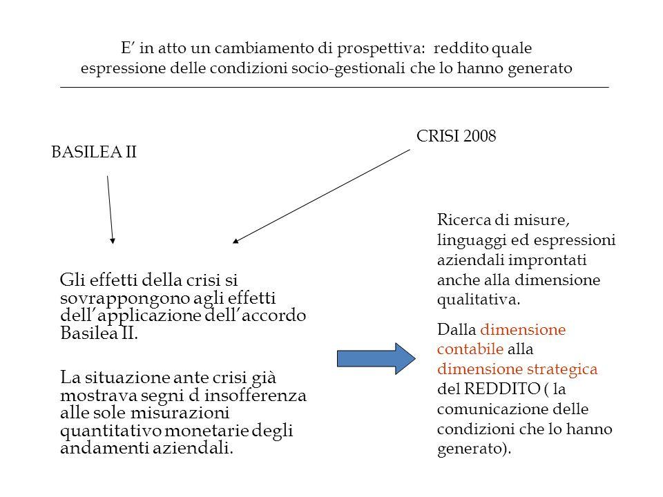 Gli effetti della crisi si sovrappongono agli effetti dell'applicazione dell'accordo Basilea II. La situazione ante crisi già mostrava segni d insoffe