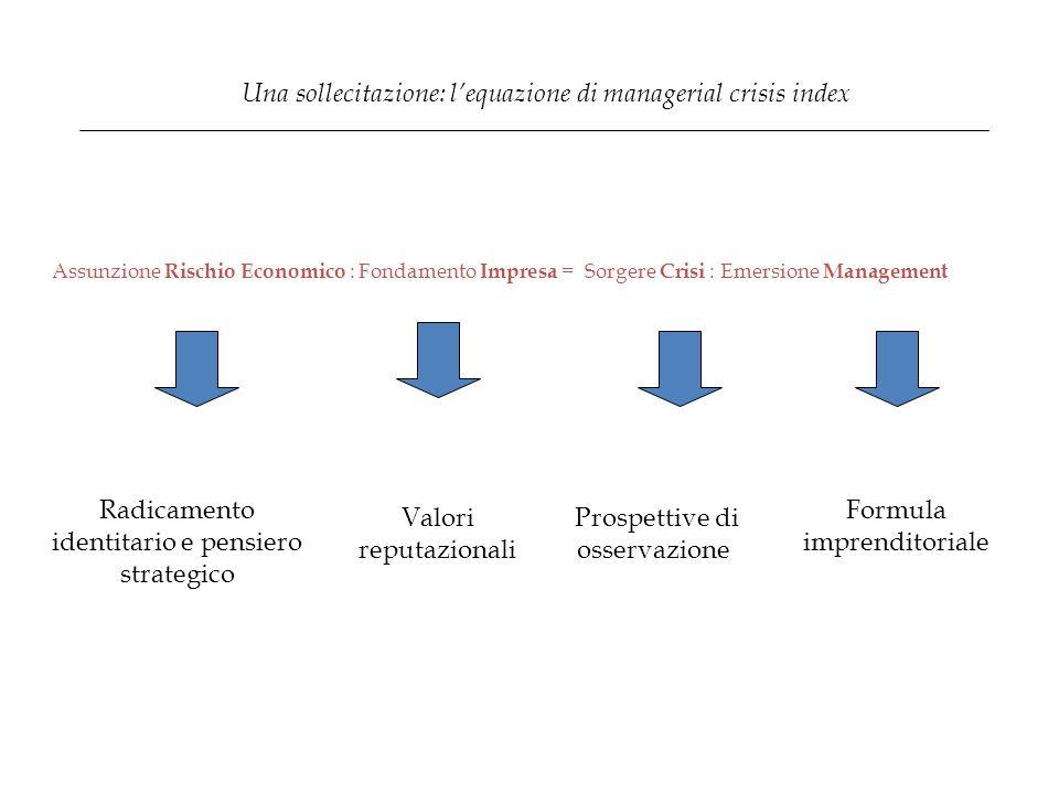 Assunzione Rischio Economico : Fondamento Impresa = Sorgere Crisi : Emersione Management Una sollecitazione: l'equazione di managerial crisis index Ra