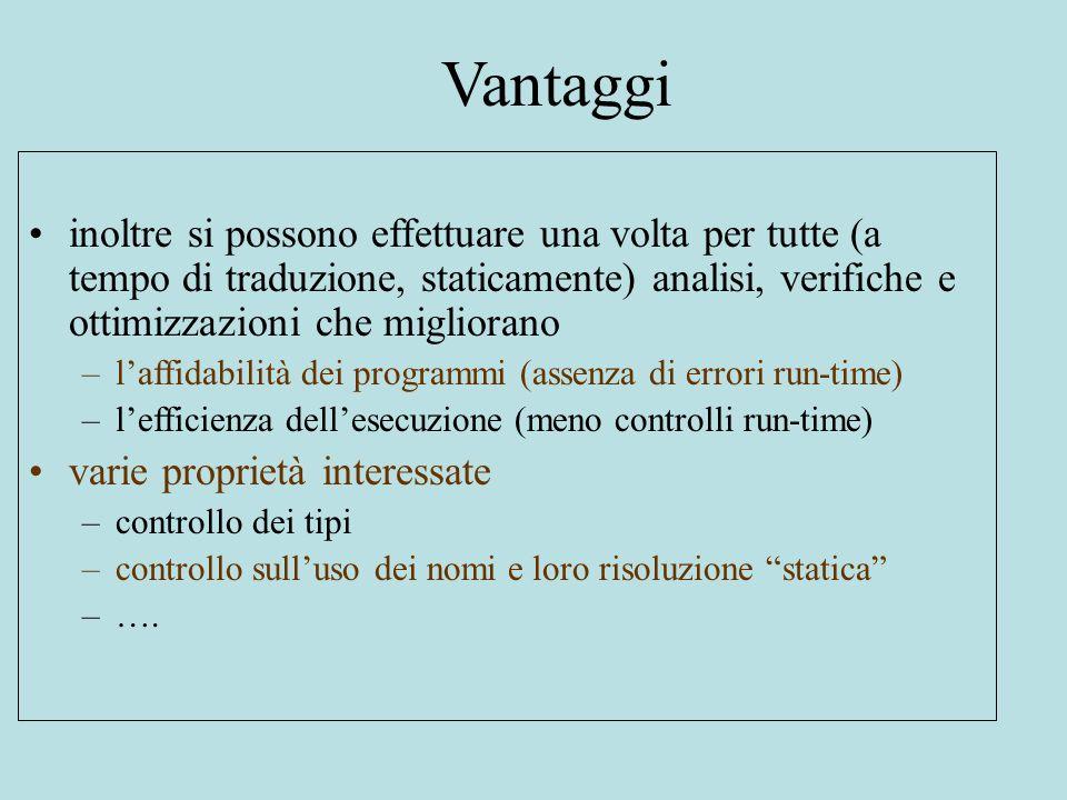 Vantaggi inoltre si possono effettuare una volta per tutte (a tempo di traduzione, staticamente) analisi, verifiche e ottimizzazioni che migliorano –l