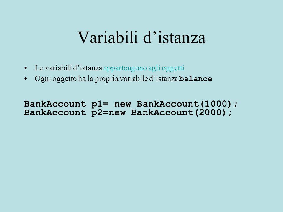 Variabili d'istanza Le variabili d'istanza appartengono agli oggetti Ogni oggetto ha la propria variabile d'istanza balance BankAccount p1= new BankAccount(1000); BankAccount p2=new BankAccount(2000);