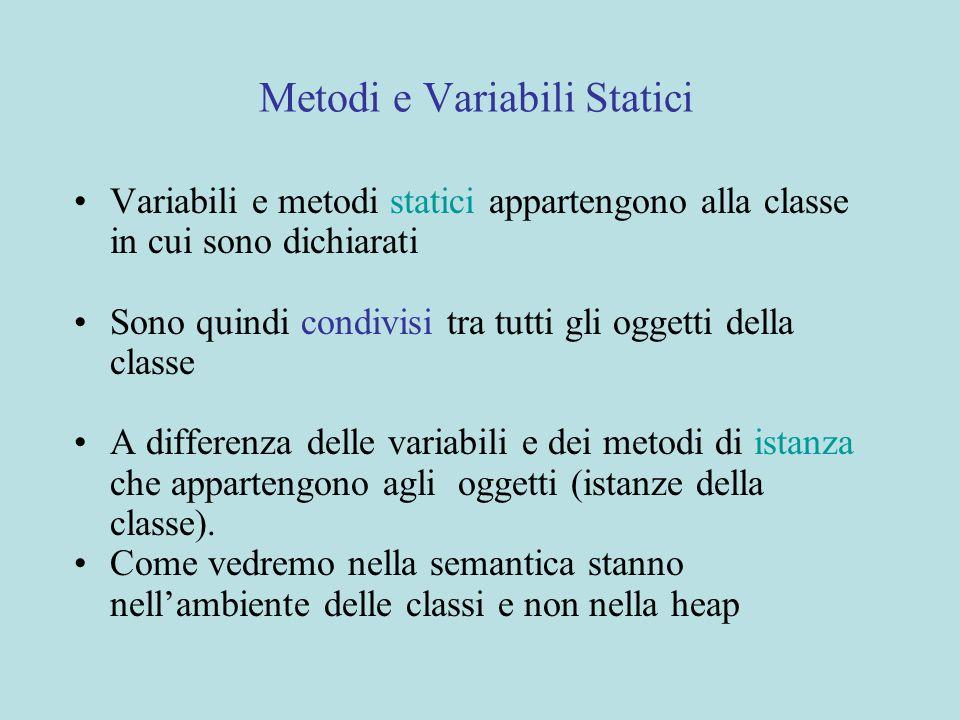 Metodi e Variabili Statici Variabili e metodi statici appartengono alla classe in cui sono dichiarati Sono quindi condivisi tra tutti gli oggetti dell