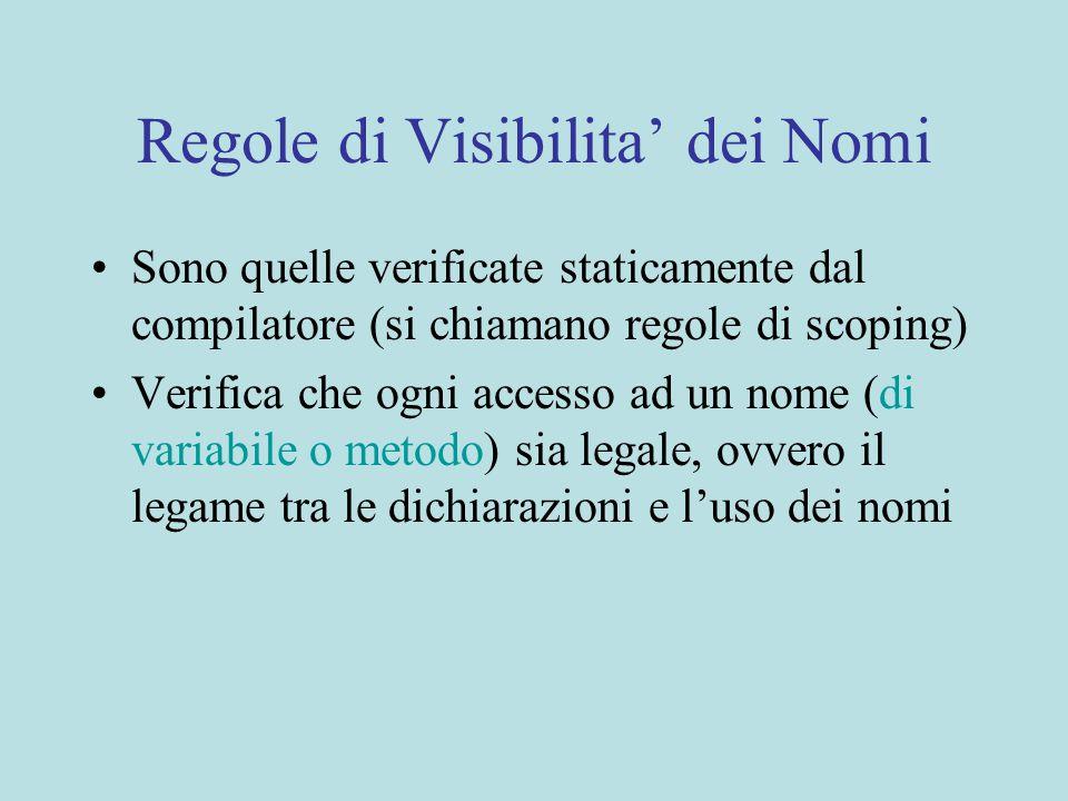 Regole di Visibilita' dei Nomi Sono quelle verificate staticamente dal compilatore (si chiamano regole di scoping) Verifica che ogni accesso ad un nome (di variabile o metodo) sia legale, ovvero il legame tra le dichiarazioni e l'uso dei nomi