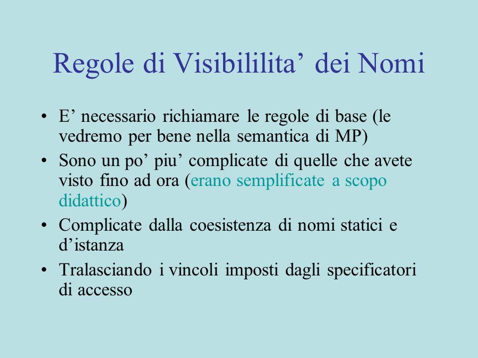 Regole di Visibililita' dei Nomi E' necessario richiamare le regole di base (le vedremo per bene nella semantica di MP) Sono un po' piu' complicate di