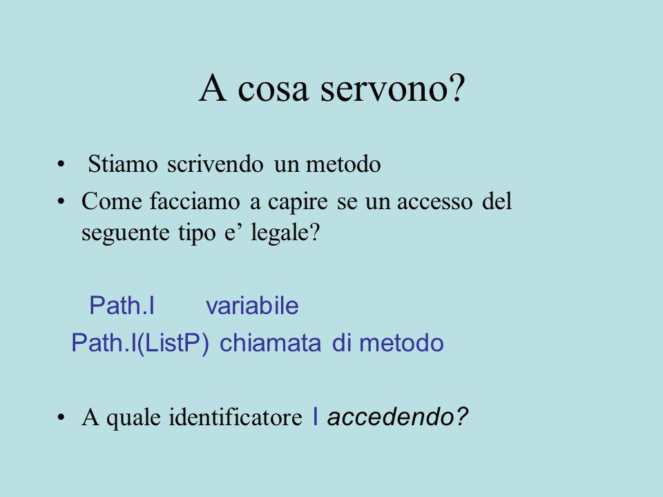 A cosa servono? Stiamo scrivendo un metodo Come facciamo a capire se un accesso del seguente tipo e' legale? Path.I variabile Path.I(ListP) chiamata d