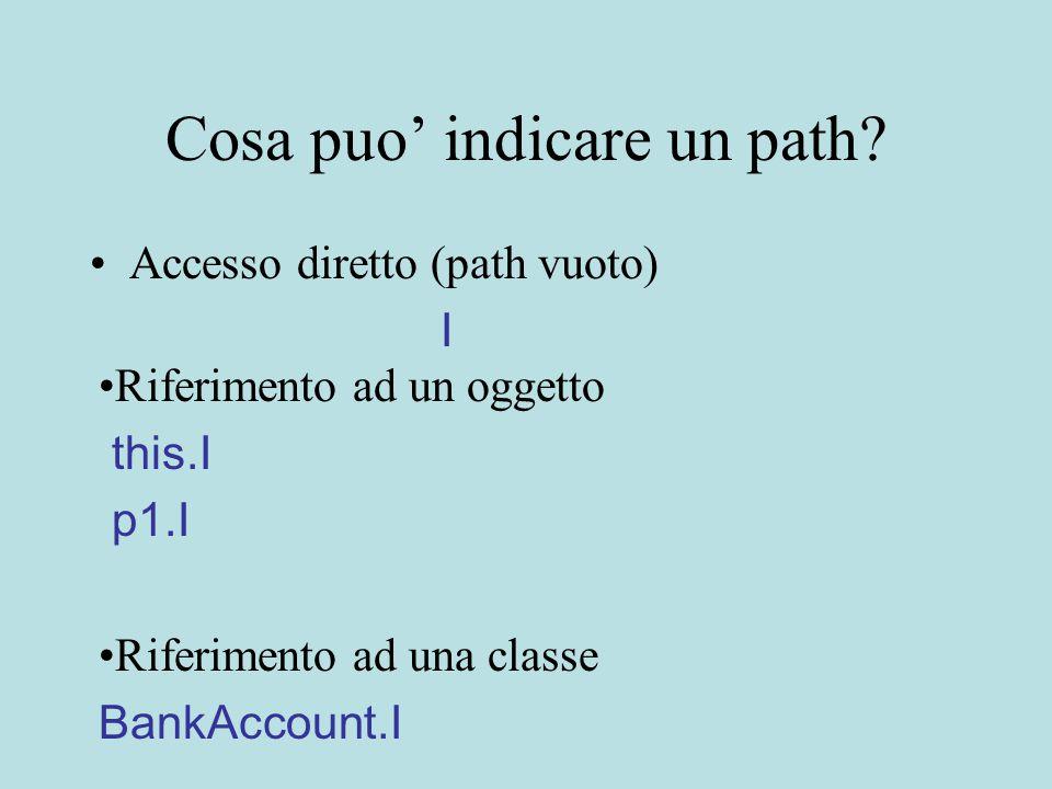 Cosa puo' indicare un path? Accesso diretto (path vuoto) I Riferimento ad un oggetto this.I p1.I Riferimento ad una classe BankAccount.I