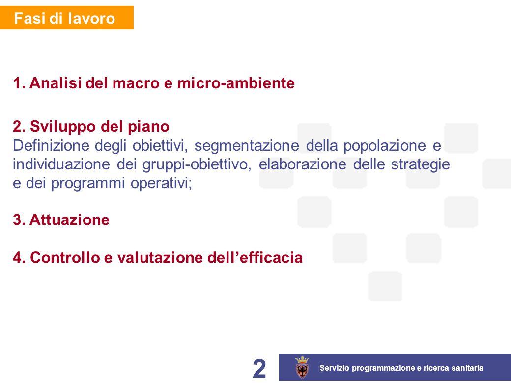 Servizio programmazione e ricerca sanitaria 2 Fasi di lavoro 3. Attuazione 4. Controllo e valutazione dell'efficacia 1. Analisi del macro e micro-ambi