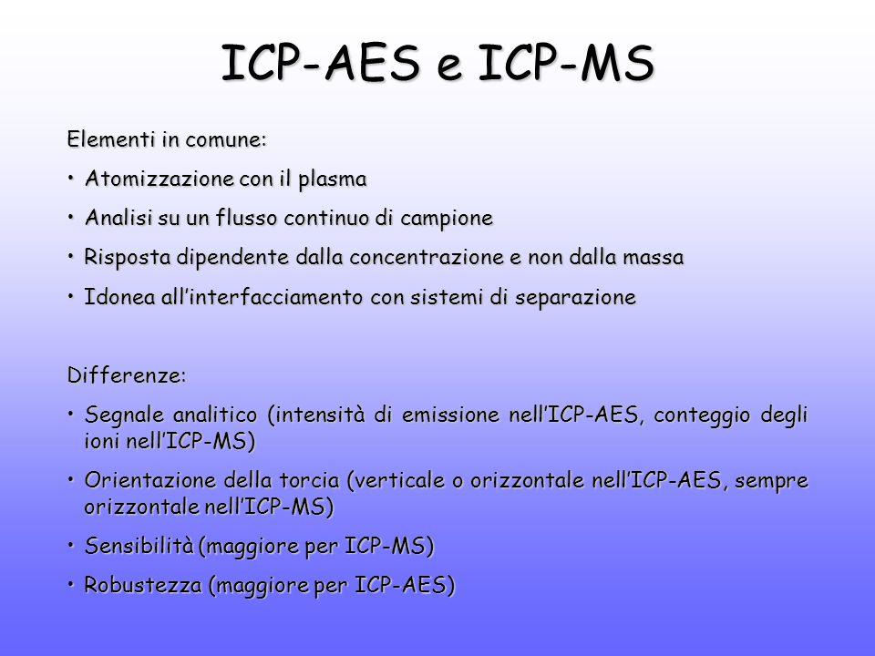 ICP-AES e ICP-MS Elementi in comune: Atomizzazione con il plasmaAtomizzazione con il plasma Analisi su un flusso continuo di campioneAnalisi su un flusso continuo di campione Risposta dipendente dalla concentrazione e non dalla massaRisposta dipendente dalla concentrazione e non dalla massa Idonea all'interfacciamento con sistemi di separazioneIdonea all'interfacciamento con sistemi di separazioneDifferenze: Segnale analitico (intensità di emissione nell'ICP-AES, conteggio degli ioni nell'ICP-MS)Segnale analitico (intensità di emissione nell'ICP-AES, conteggio degli ioni nell'ICP-MS) Orientazione della torcia (verticale o orizzontale nell'ICP-AES, sempre orizzontale nell'ICP-MS)Orientazione della torcia (verticale o orizzontale nell'ICP-AES, sempre orizzontale nell'ICP-MS) Sensibilità (maggiore per ICP-MS)Sensibilità (maggiore per ICP-MS) Robustezza (maggiore per ICP-AES)Robustezza (maggiore per ICP-AES)