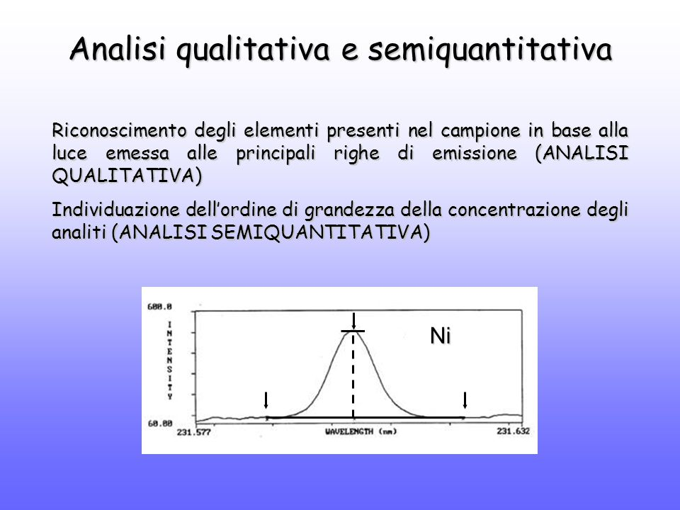 Analisi qualitativa e semiquantitativa Riconoscimento degli elementi presenti nel campione in base alla luce emessa alle principali righe di emissione (ANALISI QUALITATIVA) Individuazione dell'ordine di grandezza della concentrazione degli analiti (ANALISI SEMIQUANTITATIVA) Ni