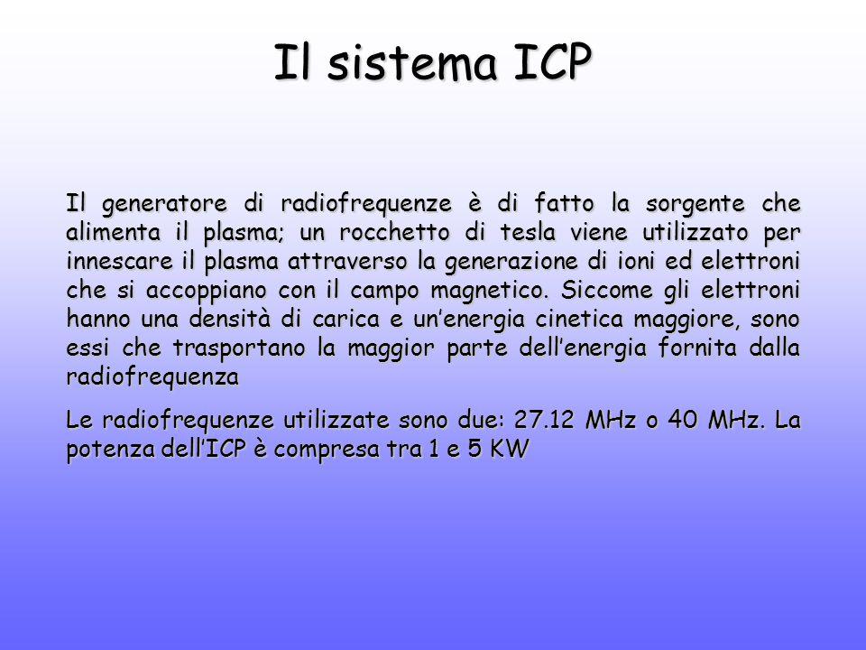 Il sistema ICP Il generatore di radiofrequenze è di fatto la sorgente che alimenta il plasma; un rocchetto di tesla viene utilizzato per innescare il plasma attraverso la generazione di ioni ed elettroni che si accoppiano con il campo magnetico.
