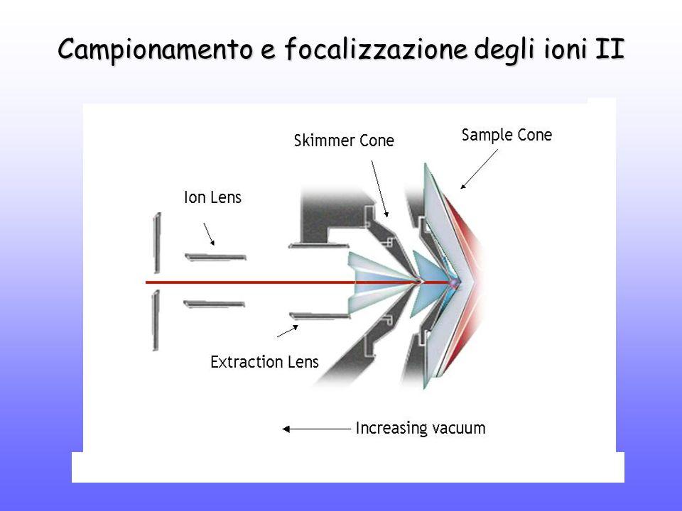 Campionamento e focalizzazione degli ioni II