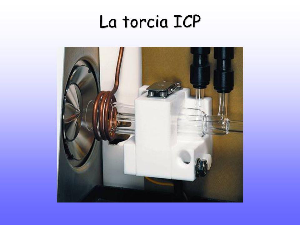 La torcia ICP
