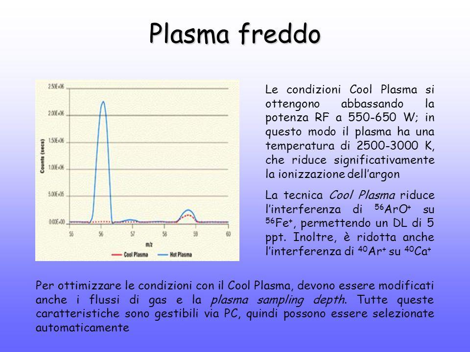 Plasma freddo Le condizioni Cool Plasma si ottengono abbassando la potenza RF a 550-650 W; in questo modo il plasma ha una temperatura di 2500-3000 K, che riduce significativamente la ionizzazione dell'argon La tecnica Cool Plasma riduce l'interferenza di 56 ArO + su 56 Fe +, permettendo un DL di 5 ppt.